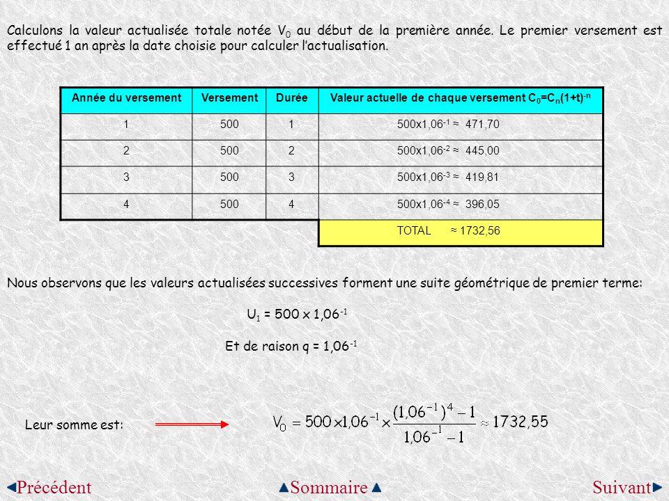 Calculons la valeur actualisée totale notée V 0 au début de la première année. Le premier versement est effectué 1 an après la date choisie pour calcu