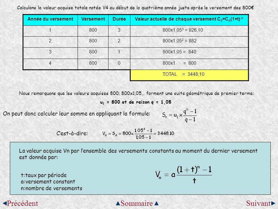 La valeur acquise Vn par lensemble des versements constants au moment du dernier versement est donnée par: t:taux par période a:versement constant n:n