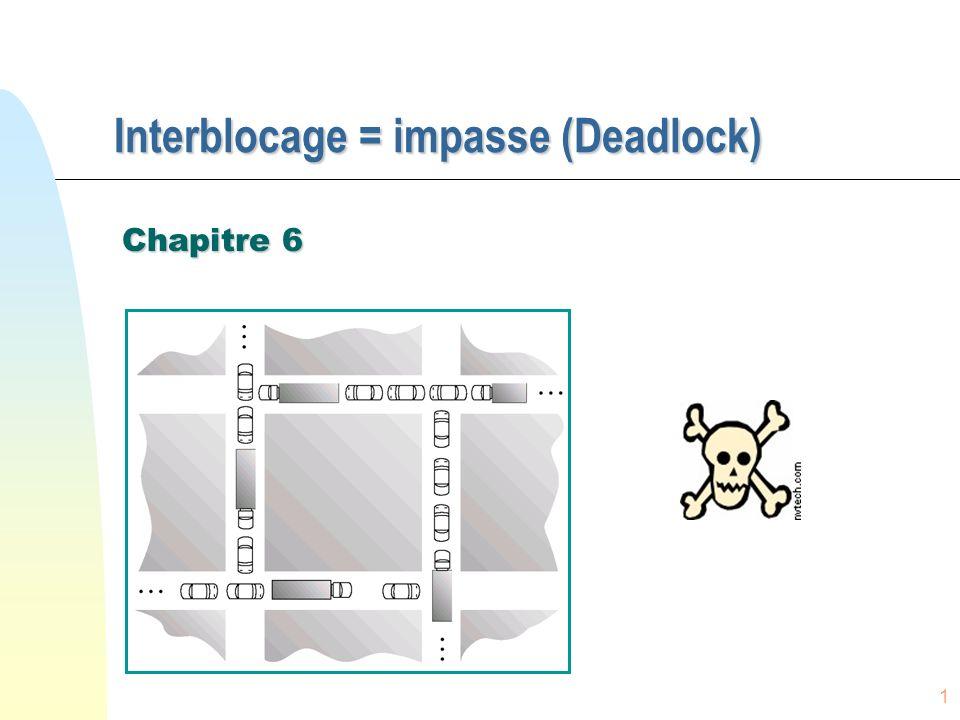 Chap 8 12 Exemple de graphe allocation ressources P1 en attente P2 en attente P3 pas en attente Y-a-t-il interblocage?