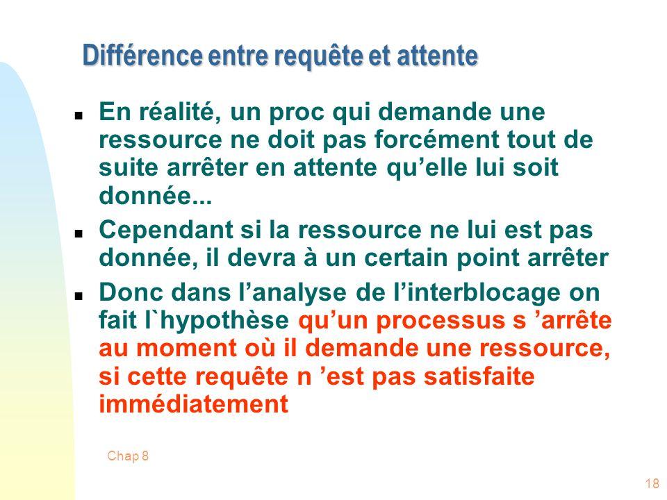 Chap 8 18 Différence entre requête et attente n En réalité, un proc qui demande une ressource ne doit pas forcément tout de suite arrêter en attente quelle lui soit donnée...