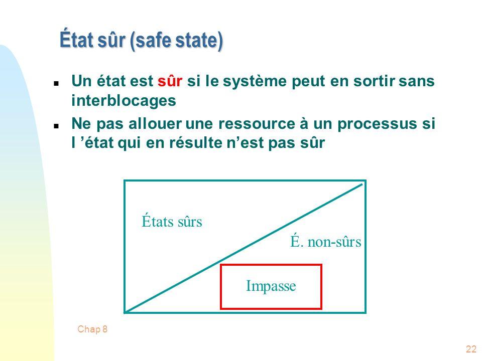 Chap 8 22 État sûr (safe state) n Un état est sûr si le système peut en sortir sans interblocages n Ne pas allouer une ressource à un processus si l état qui en résulte nest pas sûr États sûrs É.