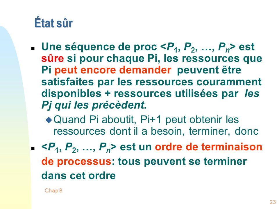 Chap 8 23 État sûr n Une séquence de proc est sûre si pour chaque Pi, les ressources que Pi peut encore demander peuvent être satisfaites par les ressources couramment disponibles + ressources utilisées par les Pj qui les précèdent.