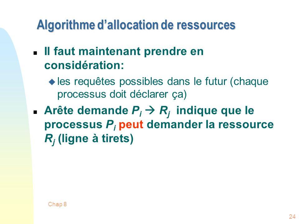 Chap 8 24 Algorithme dallocation de ressources n Il faut maintenant prendre en considération: u les requêtes possibles dans le futur (chaque processus doit déclarer ça) n Arête demande P i R j indique que le processus P i peut demander la ressource R j (ligne à tirets)