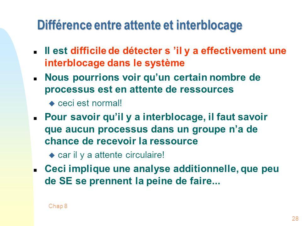 Chap 8 28 Différence entre attente et interblocage n Il est difficile de détecter s il y a effectivement une interblocage dans le système n Nous pourr