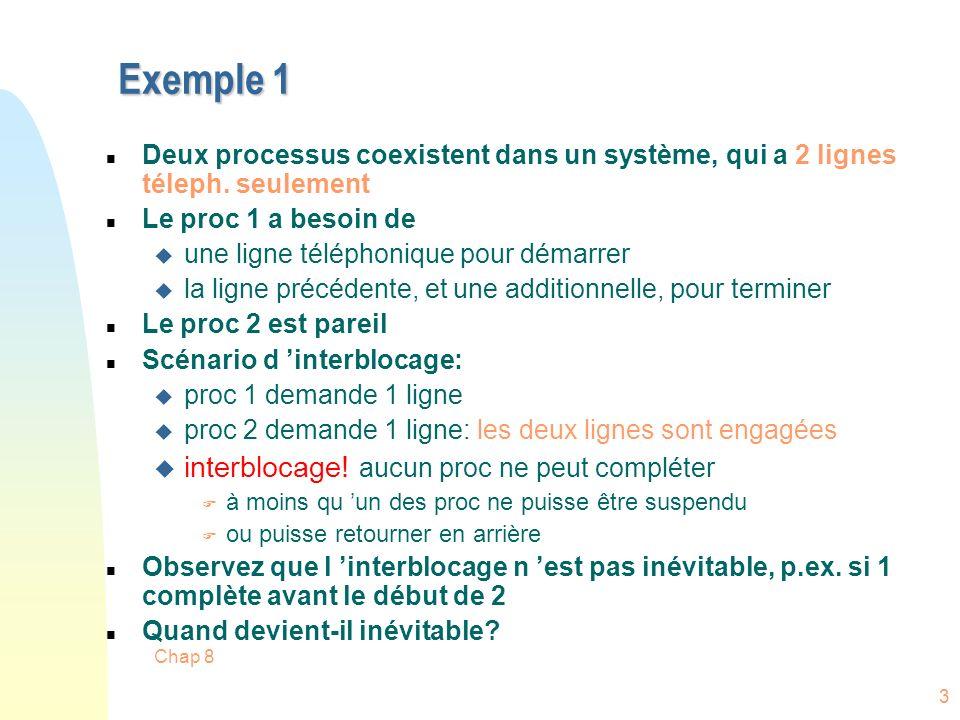 Chap 8 3 Exemple 1 n Deux processus coexistent dans un système, qui a 2 lignes téleph. seulement n Le proc 1 a besoin de u une ligne téléphonique pour