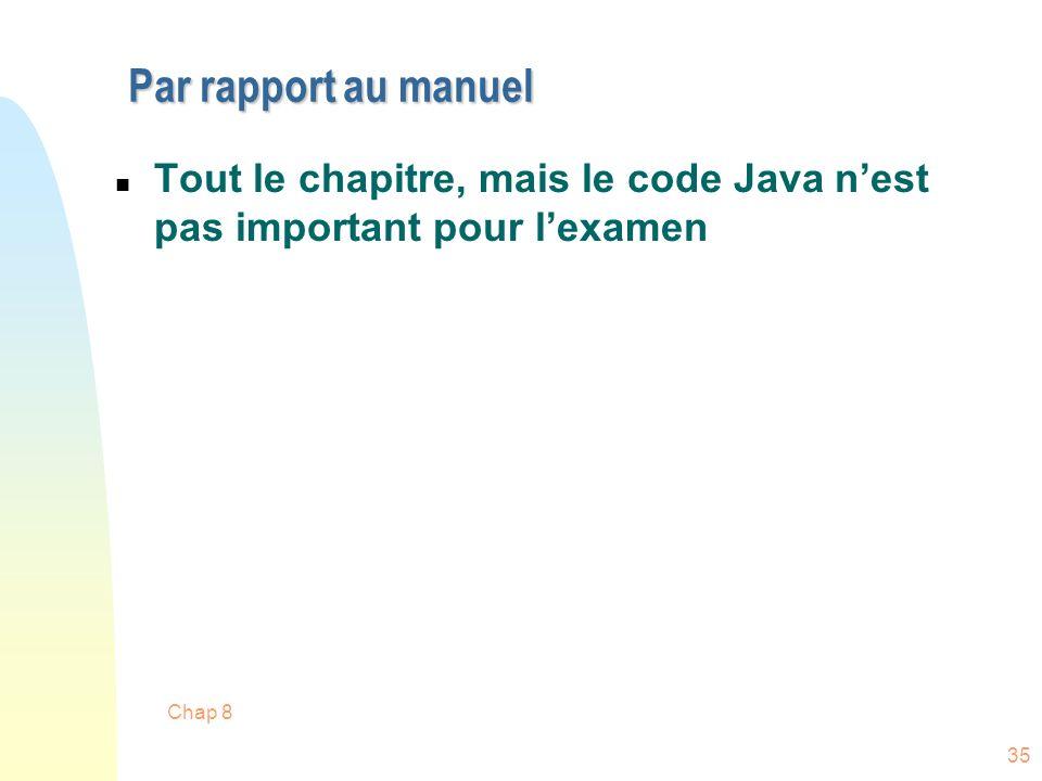 Chap 8 35 Par rapport au manuel n Tout le chapitre, mais le code Java nest pas important pour lexamen