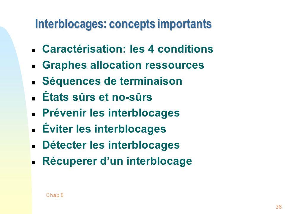 Chap 8 36 Interblocages: concepts importants n Caractérisation: les 4 conditions n Graphes allocation ressources n Séquences de terminaison n États sû