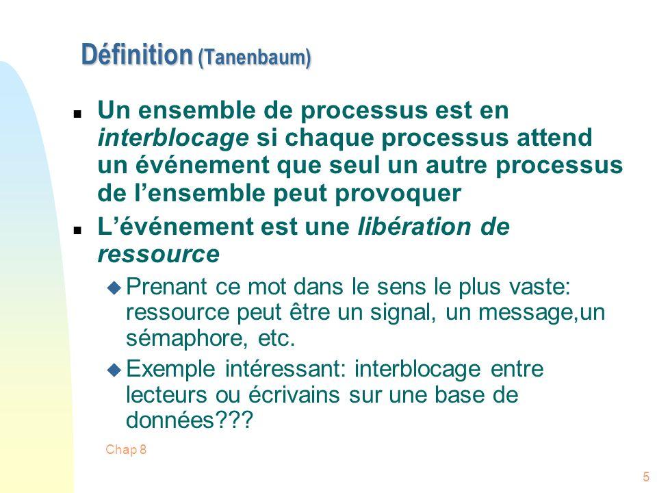 Chap 8 16 Constatations n Les cycles dans le graphe alloc ressources ne signalent pas nécessairement une attente circulaire n S il n`y a pas de cycles dans le graphe, aucun interblocage n S il y a de cycles: u Si seulement une ressource par type, interblocage F (pourquoi?!) u Si plusieurs ressources par type, possibilité dinterblocage F Il faut se poser la question: y-a-t-il un processus qui peut terminer et si oui, quels autres processus peuvent terminer en conséquence?