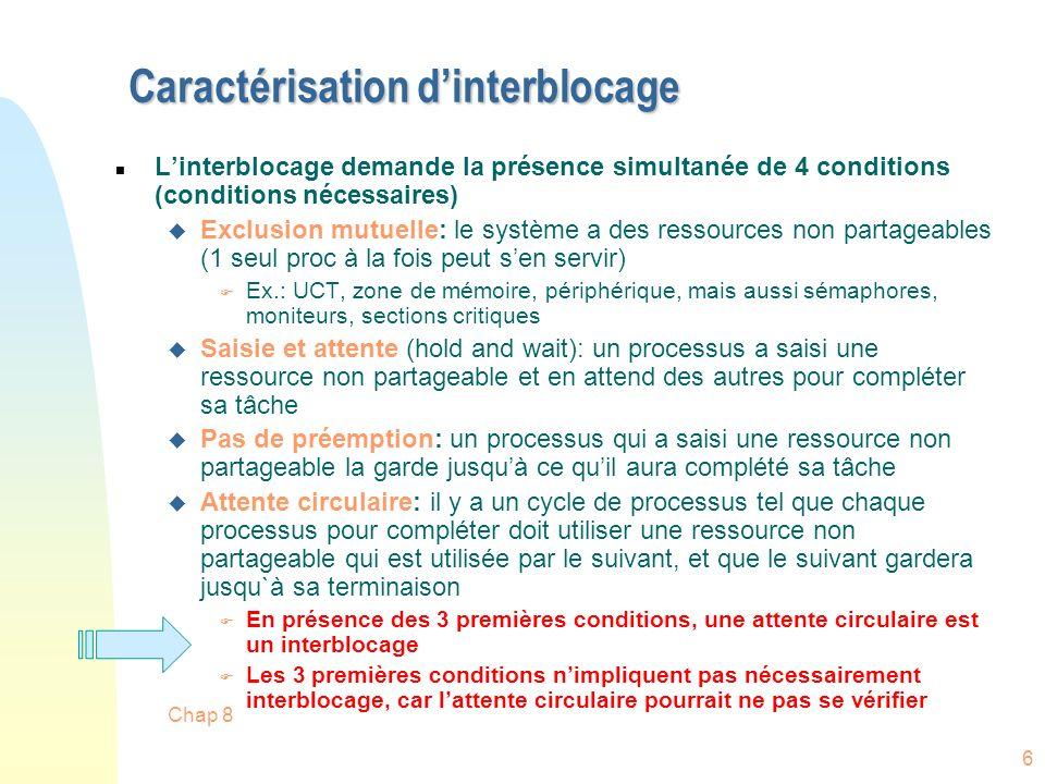 Chap 8 6 Caractérisation dinterblocage n Linterblocage demande la présence simultanée de 4 conditions (conditions nécessaires) u Exclusion mutuelle: l