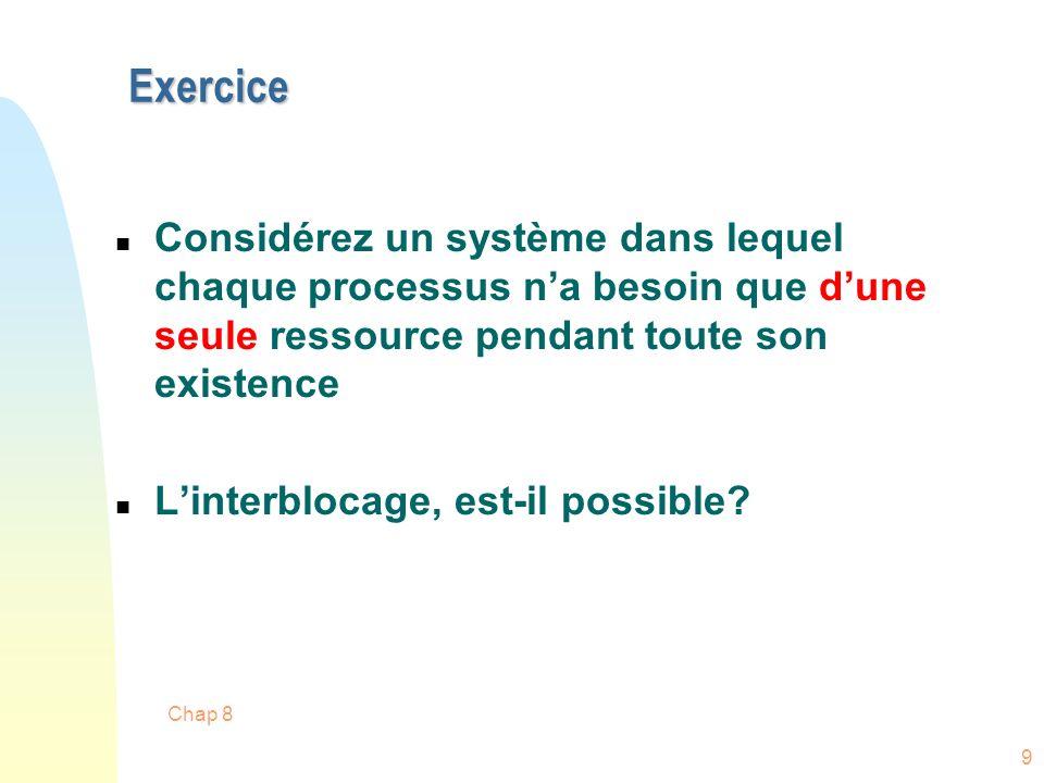 Chap 8 9 Exercice n Considérez un système dans lequel chaque processus na besoin que dune seule ressource pendant toute son existence n Linterblocage, est-il possible?