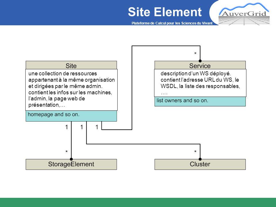 Plateforme de Calcul pour les Sciences du Vivant Site Element une collection de ressources appartenant à la même organisation et dirigées par le même