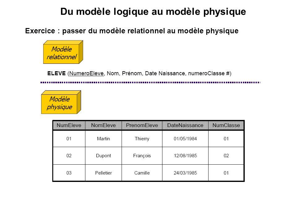 Exercice : passer du modèle relationnel au modèle physique Du modèle logique au modèle physique