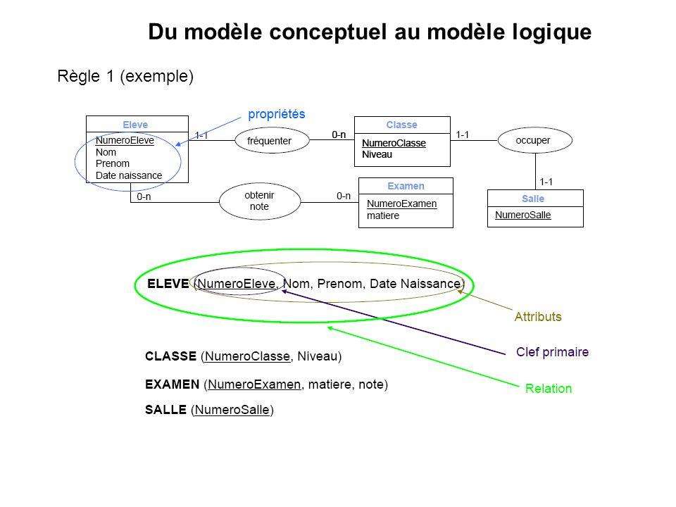 Règle 1 (exemple) Du modèle conceptuel au modèle logique