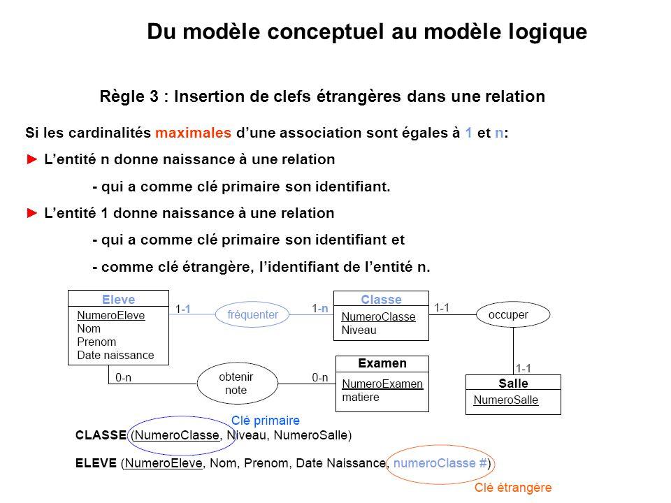 Règle 3 : Insertion de clefs étrangères dans une relation Du modèle conceptuel au modèle logique Si les cardinalités maximales dune association sont égales à 1 et n: Lentité n donne naissance à une relation - qui a comme clé primaire son identifiant.