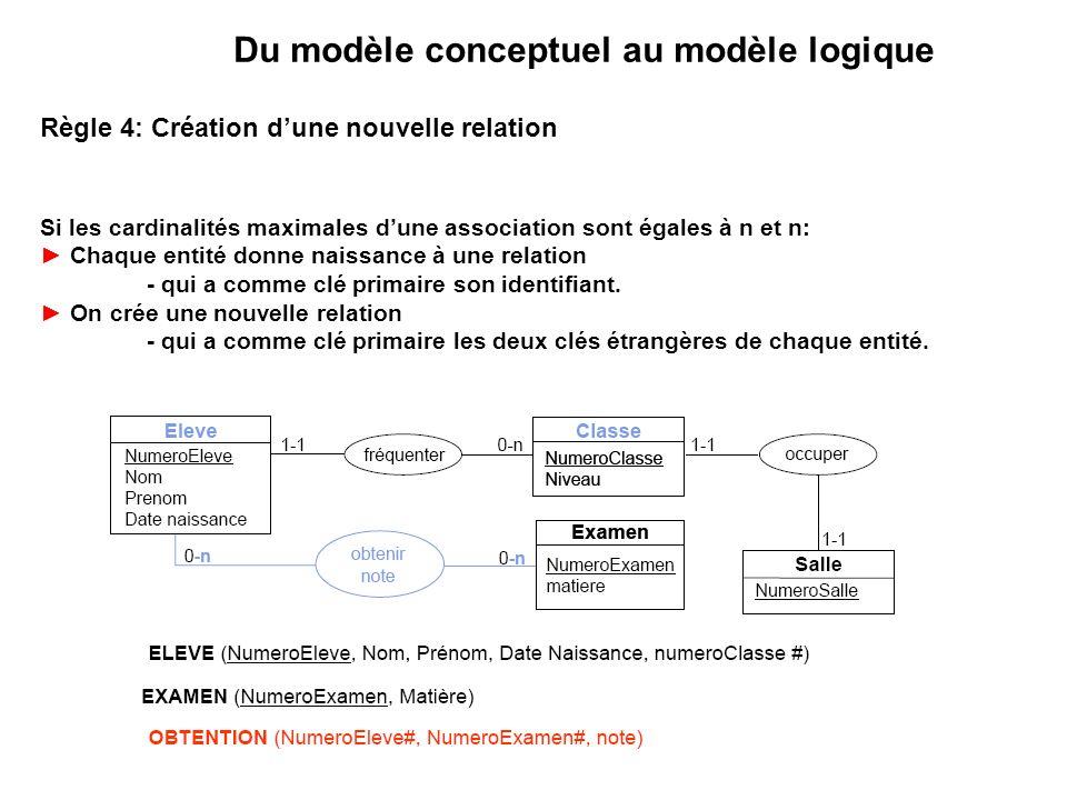 Règle 4: Création dune nouvelle relation Du modèle conceptuel au modèle logique Si les cardinalités maximales dune association sont égales à n et n: C