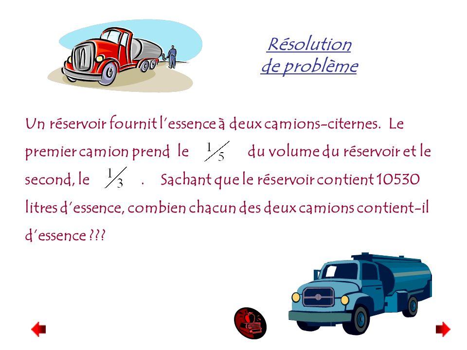 Résolution de problème Un réservoir fournit lessence à deux camions-citernes. Le premier camion prend le du volume du réservoir et le second, le. Sach