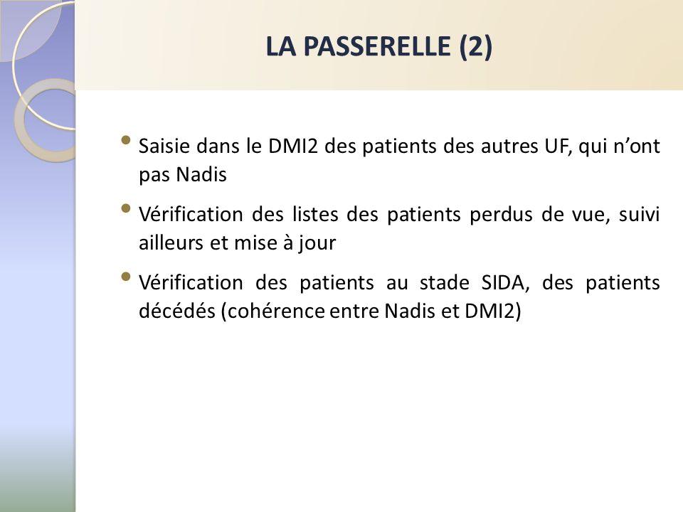 LA PASSERELLE (2) Saisie dans le DMI2 des patients des autres UF, qui nont pas Nadis Vérification des listes des patients perdus de vue, suivi ailleurs et mise à jour Vérification des patients au stade SIDA, des patients décédés (cohérence entre Nadis et DMI2)