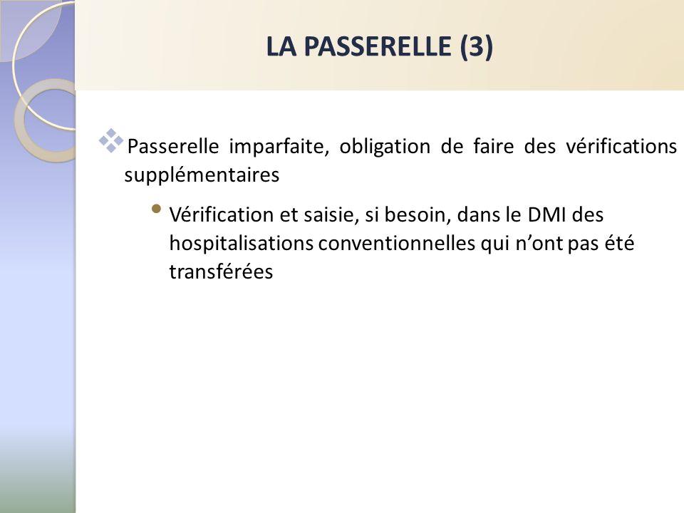 Passerelle imparfaite, obligation de faire des vérifications supplémentaires Vérification et saisie, si besoin, dans le DMI des hospitalisations conventionnelles qui nont pas été transférées LA PASSERELLE (3)