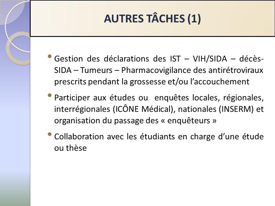 AUTRES TÂCHES (1) Gestion des déclarations des IST – VIH/SIDA – décès- SIDA – Tumeurs – Pharmacovigilance des antirétroviraux prescrits pendant la grossesse et/ou laccouchement Participer aux études ou enquêtes locales, régionales, interrégionales (ICÔNE Médical), nationales (INSERM) et organisation du passage des « enquêteurs » Collaboration avec les étudiants en charge dune étude ou thèse