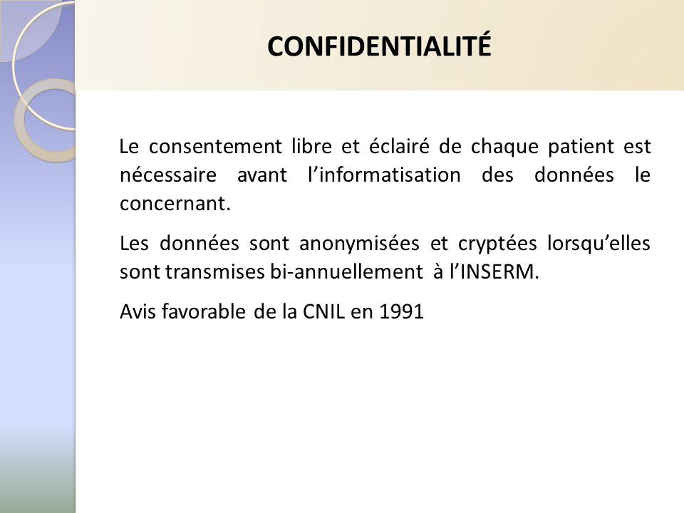 CONFIDENTIALITÉ Le consentement libre et éclairé de chaque patient est nécessaire avant linformatisation des données le concernant. Les données sont a