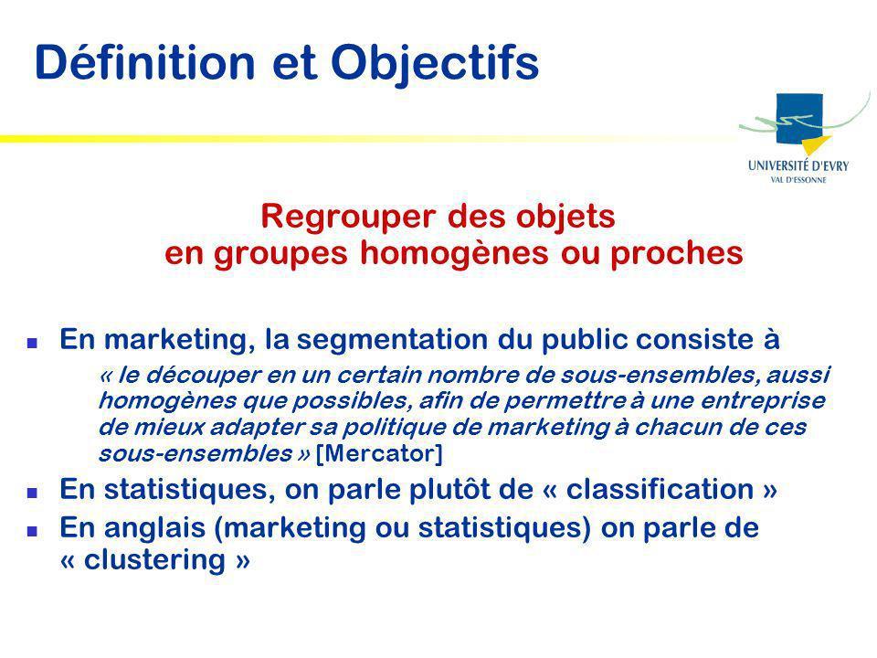 Approche intuitive Objectif Identifier des « attroupements » de points.