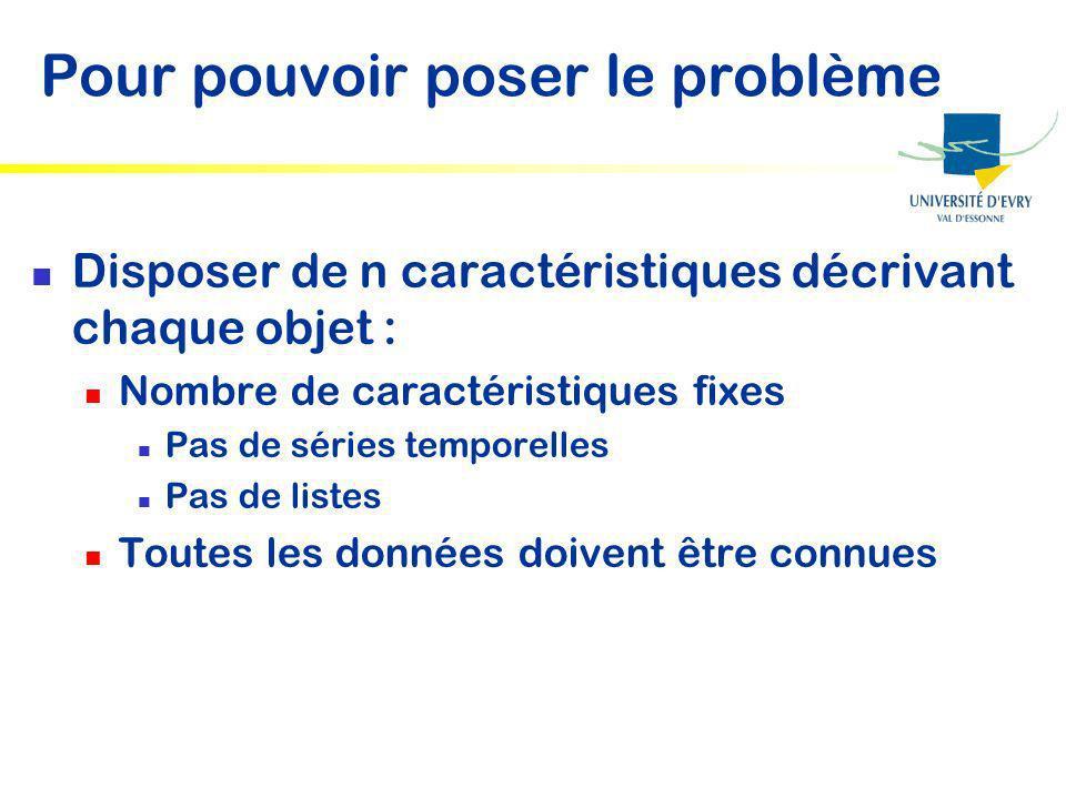 Description du cas Etude réalisée pour le groupe Lafarge Identification des usages dun site internet professionnel : le configurateur de toit.