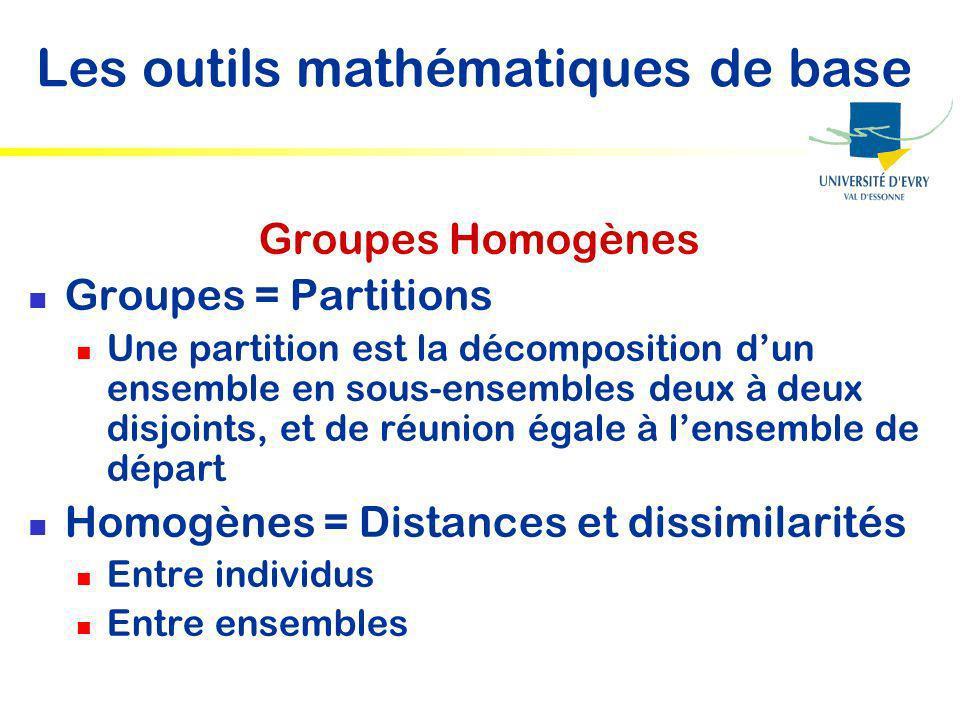 Principe La segmentation est basée sur la densité Fonctionne bien si la densité de points est beaucoup plus élevée à lintérieur dun segment quà lextérieur.