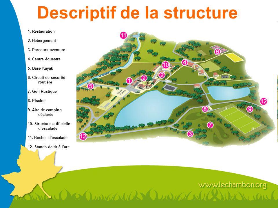 Les activités encadrées Le Centre de plein air du Chambon propose la découverte de différents sports de nature sur une ou plusieurs séances.