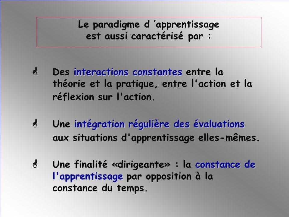 défi important (1)présentent un défi important; conflit cognitif (2)provoquent un conflit cognitif; nouvel équilibre (3)permettent latteinte dun nouve