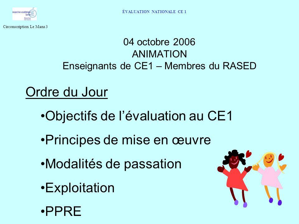 04 octobre 2006 ANIMATION Enseignants de CE1 – Membres du RASED ÉVALUATION NATIONALE CE 1 Ordre du Jour Objectifs de lévaluation au CE1 Principes de m