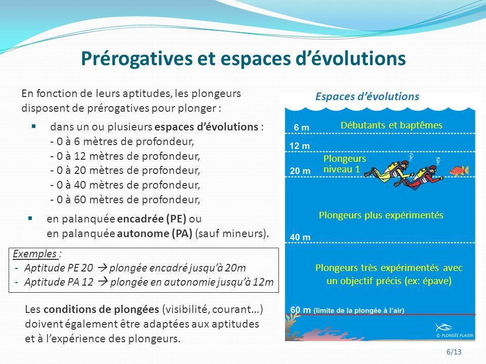 6/13 Prérogatives et espaces dévolutions En fonction de leurs aptitudes, les plongeurs disposent de prérogatives pour plonger : dans un ou plusieurs espaces dévolutions : - 0 à 6 mètres de profondeur, - 0 à 12 mètres de profondeur, - 0 à 20 mètres de profondeur, - 0 à 40 mètres de profondeur, - 0 à 60 mètres de profondeur, Espaces dévolutions Exemples : -Aptitude PE 20 plongée encadré jusquà 20m -Aptitude PA 12 plongée en autonomie jusquà 12m Plongeurs très expérimentés avec un objectif précis (ex: épave) Plongeurs plus expérimentés Débutants et baptêmes Plongeurs niveau 1 Les conditions de plongées (visibilité, courant…) doivent également être adaptées aux aptitudes et à lexpérience des plongeurs.