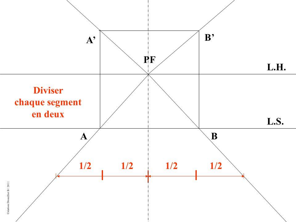 Création Drouillot B / 2011 Diviser chaque segment en deux L.H. L.S. PF A AB B 1/2