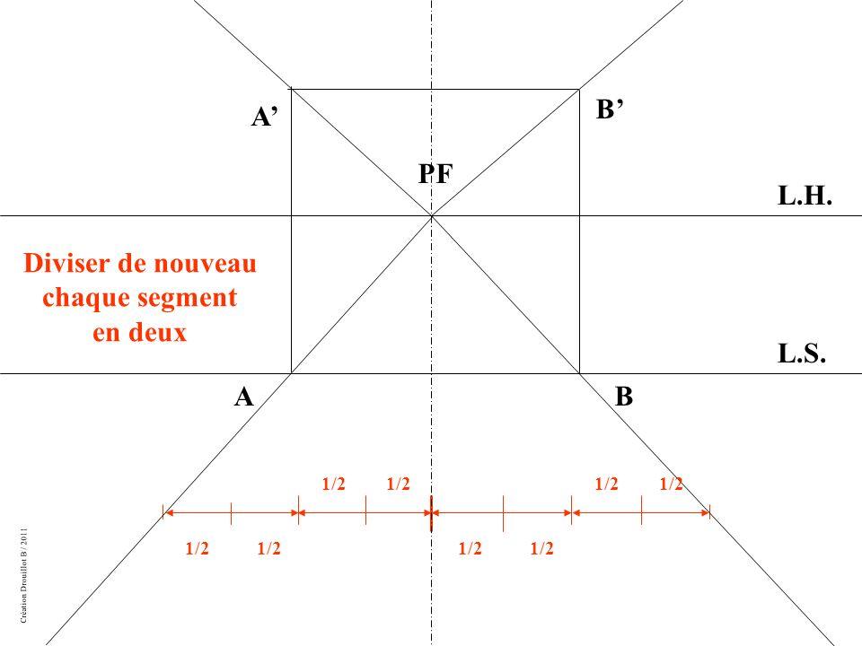 Création Drouillot B / 2011 Diviser de nouveau chaque segment en deux L.H. L.S. PF A AB B 1/2