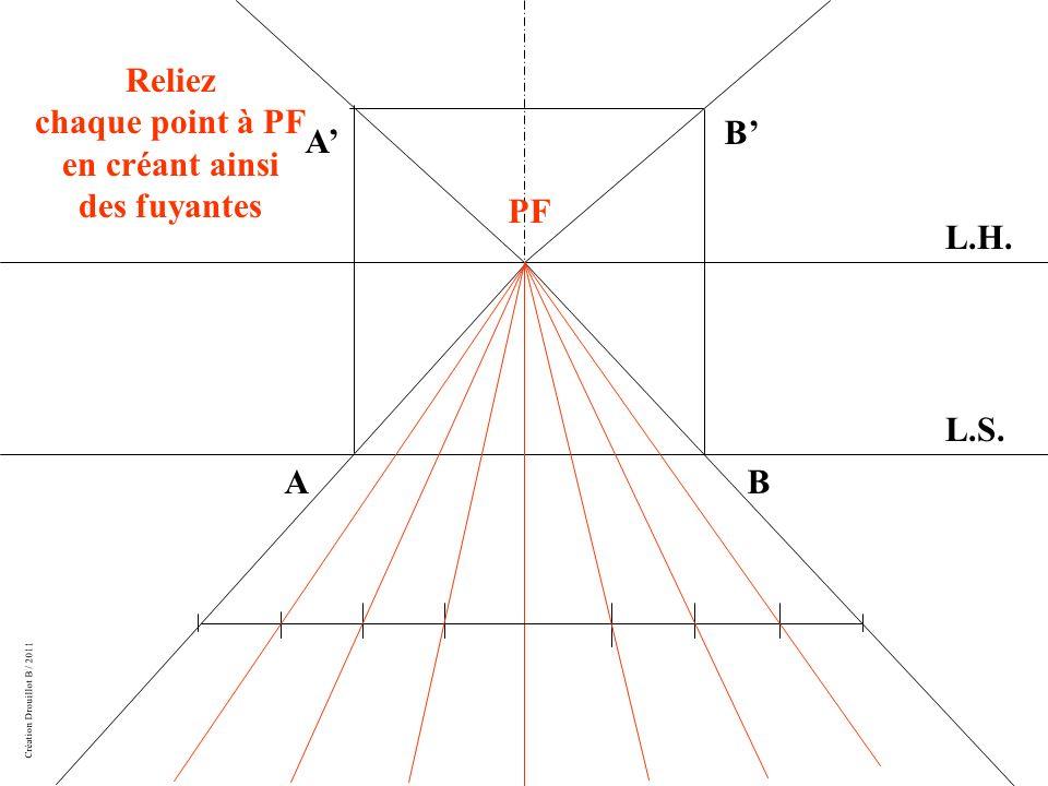 Création Drouillot B / 2011 Reliez chaque point à PF en créant ainsi des fuyantes L.H.