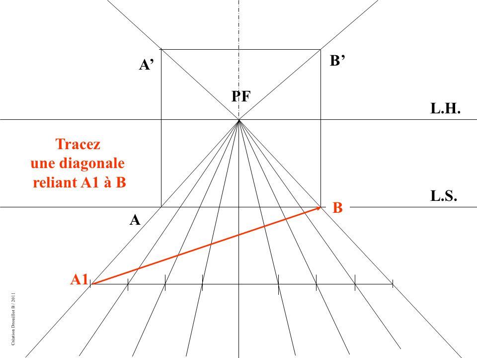 Création Drouillot B / 2011 Maintenez bien la règle verticale et glissez doucement en descendant pour tracer vos lignes horizontales Prenez lhorizontale avec léquerre et trouvez la verticale avec la règle en lappuyant sur léquerre Tracez une diagonale reliant A1 à B L.H.
