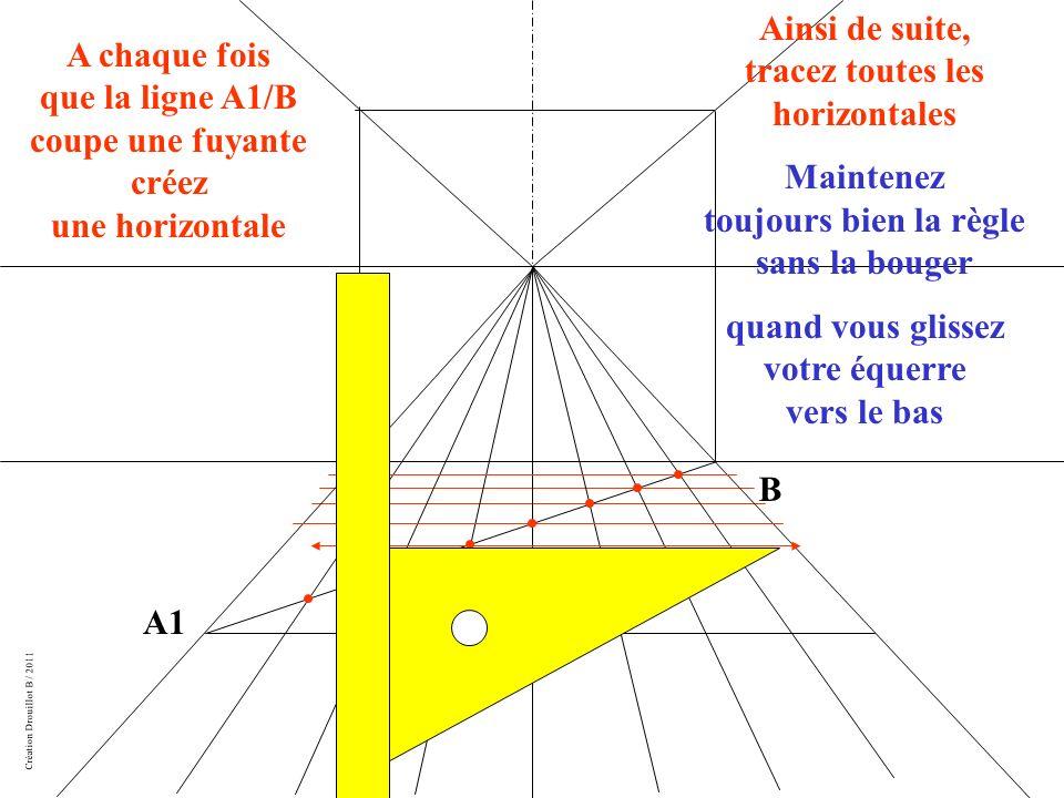 Création Drouillot B / 2011 A1 B A chaque fois que la ligne A1/B coupe une fuyante créez une horizontale Ainsi de suite, tracez toutes les horizontales Maintenez toujours bien la règle sans la bouger quand vous glissez votre équerre vers le bas