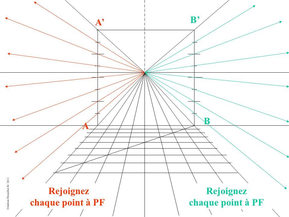 Création Drouillot B / 2011 A B A B Rejoignez chaque point à PF