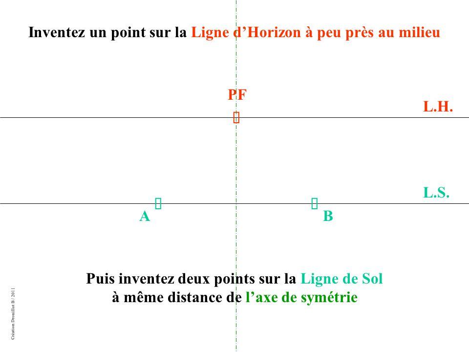 Création Drouillot B / 2011 Prenez lhorizontale avec léquerre et trouvez la verticale avec la règle en lappuyant sur léquerre A1 B Maintenez bien la règle verticale et glissez doucement en descendant pour tracer vos lignes horizontales