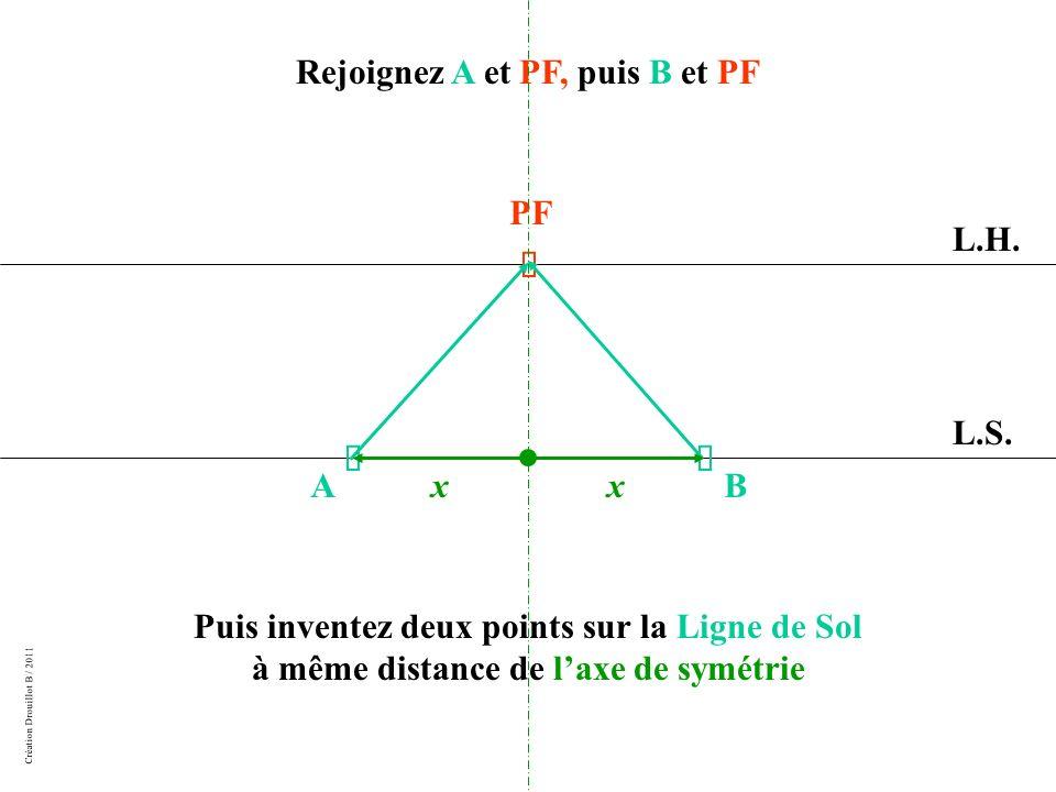 Création Drouillot B / 2011 Prolongez la fuyante A / PF en avant de la ligne de sol L.H.