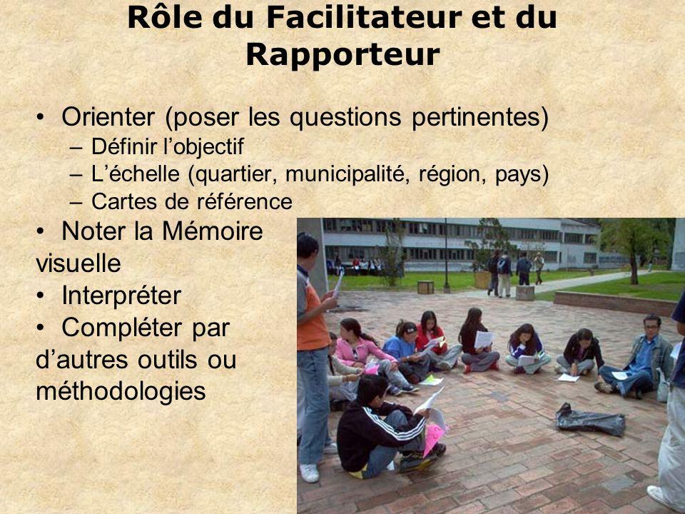 Rôle du Facilitateur et du Rapporteur Orienter (poser les questions pertinentes) –Définir lobjectif –Léchelle (quartier, municipalité, région, pays) –