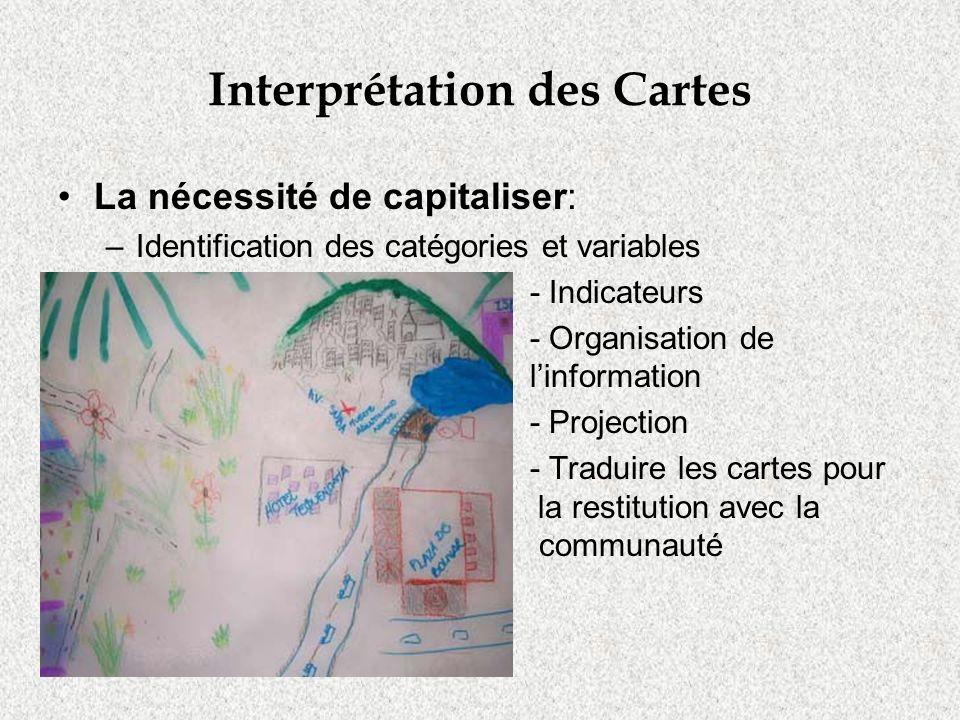 Interprétation des Cartes La nécessité de capitaliser: –Identification des catégories et variables - Indicateurs - Organisation de linformation - Proj