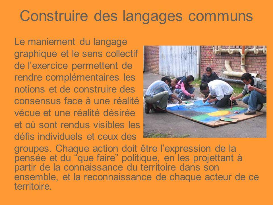 Construire des langages communs Le maniement du langage graphique et le sens collectif de lexercice permettent de rendre complémentaires les notions e