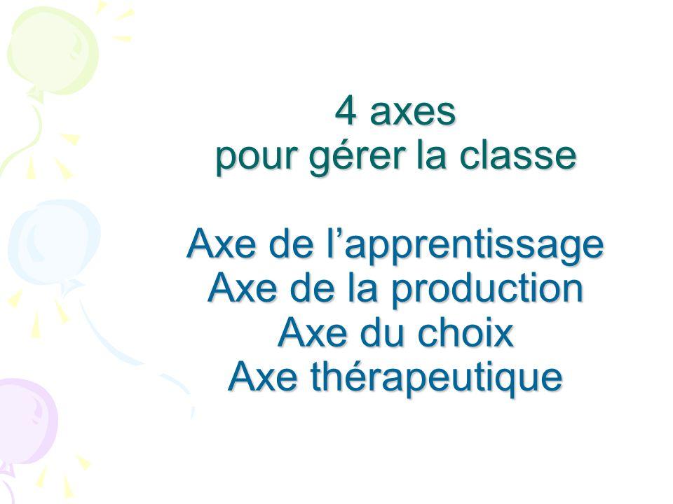 4 axes pour gérer la classe Axe de lapprentissage Axe de la production Axe du choix Axe thérapeutique