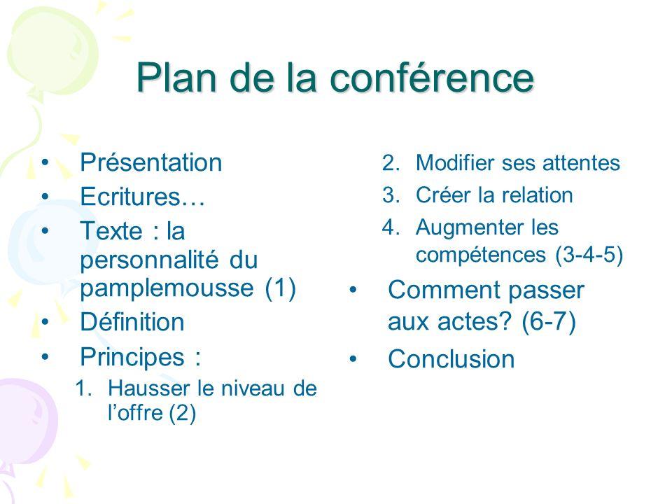 Plan de la conférence Présentation Ecritures… Texte : la personnalité du pamplemousse (1) Définition Principes : 1. Hausser le niveau de loffre (2) 2.