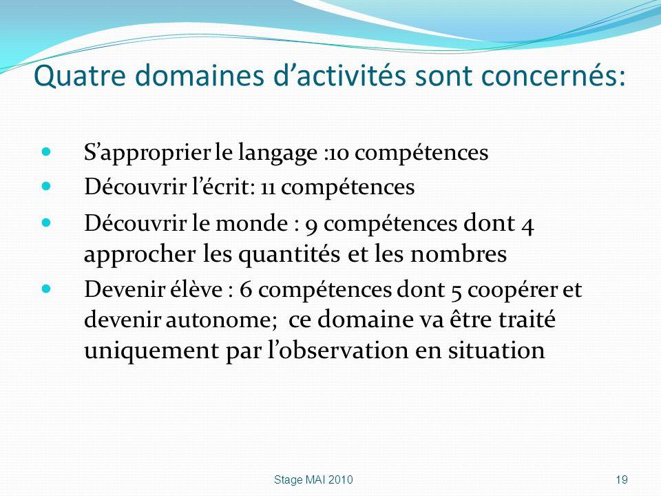 Quatre domaines dactivités sont concernés: Sapproprier le langage :10 compétences Découvrir lécrit: 11 compétences Découvrir le monde : 9 compétences