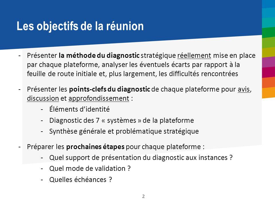Les objectifs de la réunion -Présenter la méthode du diagnostic stratégique réellement mise en place par chaque plateforme, analyser les éventuels écarts par rapport à la feuille de route initiale et, plus largement, les difficultés rencontrées -Présenter les points-clefs du diagnostic de chaque plateforme pour avis, discussion et approfondissement : -Éléments didentité -Diagnostic des 7 « systèmes » de la plateforme -Synthèse générale et problématique stratégique -Préparer les prochaines étapes pour chaque plateforme : -Quel support de présentation du diagnostic aux instances .