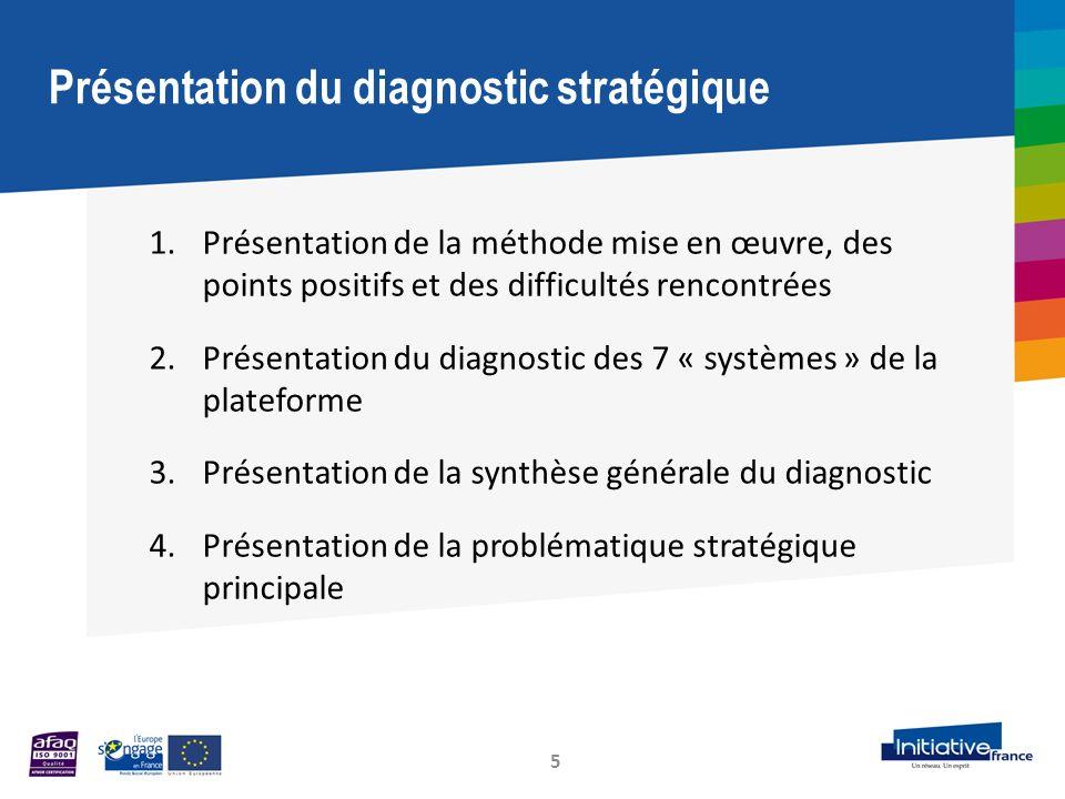 Présentation du diagnostic stratégique 5 1.Présentation de la méthode mise en œuvre, des points positifs et des difficultés rencontrées 2.Présentation du diagnostic des 7 « systèmes » de la plateforme 3.Présentation de la synthèse générale du diagnostic 4.Présentation de la problématique stratégique principale