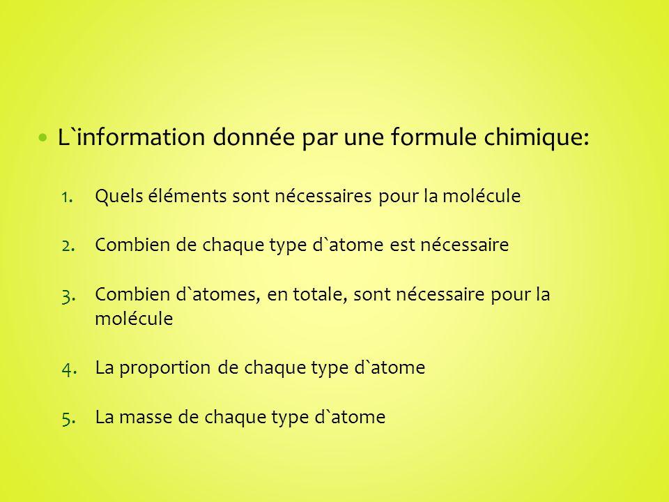 L`information donnée par une formule chimique: 1.Quels éléments sont nécessaires pour la molécule 2.Combien de chaque type d`atome est nécessaire 3.Co