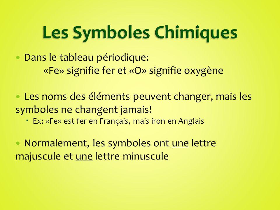 Dans le tableau périodique: «Fe» signifie fer et «O» signifie oxygène Les noms des éléments peuvent changer, mais les symboles ne changent jamais! Ex: