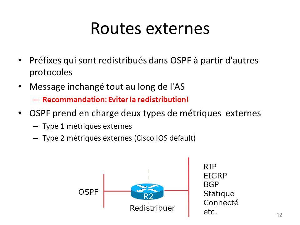 Routes externes Préfixes qui sont redistribués dans OSPF à partir d autres protocoles Message inchangé tout au long de l AS – Recommandation: Eviter la redistribution.